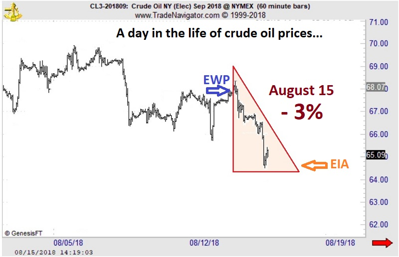 Crude Oil Image 3