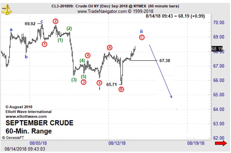 Crude Oil Image 1