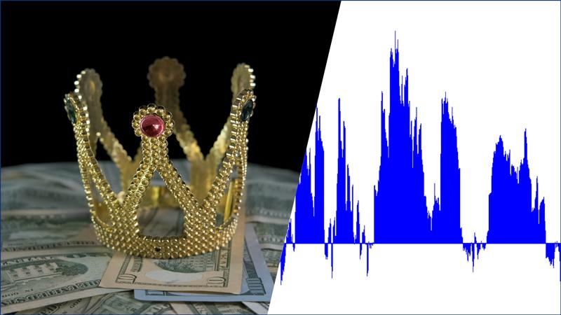 Будет ли править «король доллар» - или «отречётся» от престола? (перевод с elliottwave com)