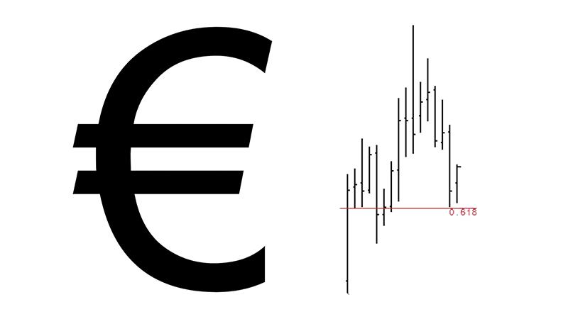Ралли Евро и ключевое соотношение Фибоначчи (перевод с elliottwave com)