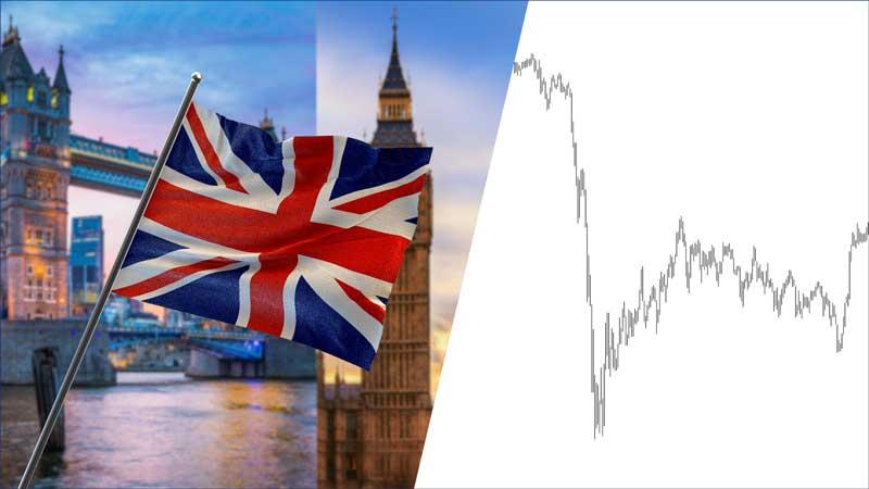 Локдауны являются бычьими или медвежьими для акций? Посмотрим на FTSE 100(перевод с elliottwave com)