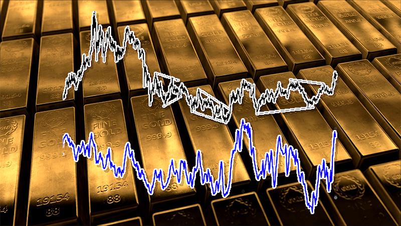 Золото: этот «контртрендовый» индикатор подскочил до 3-летнего максимума (перевод с elliottwave com)