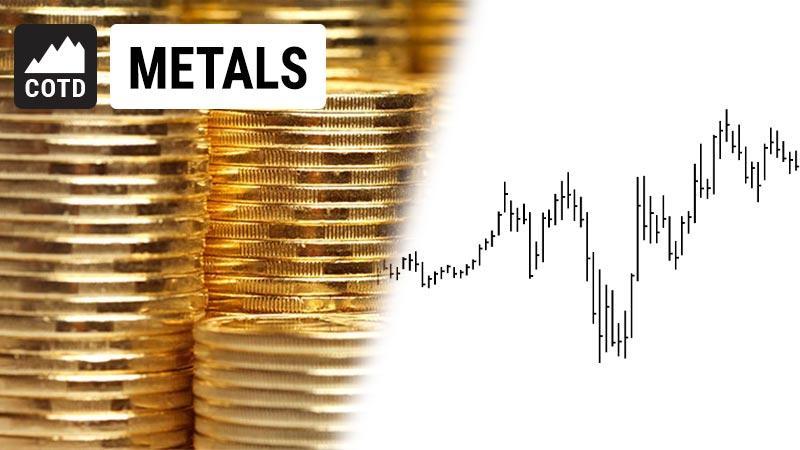 8-летний цикл золота - и почему «актив-убежище» не в ралли (перевод с elliottwave com)