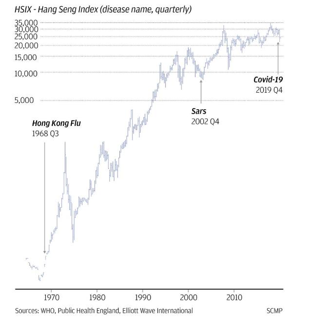 Что если COVID-19 является бычьим сигналом для акций АТР? (перевод с elliottwave com)