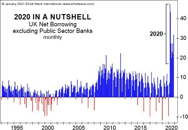 Исторический глобальный финансовый кризис? «Кусочки паззла» скоро встанут на свои места