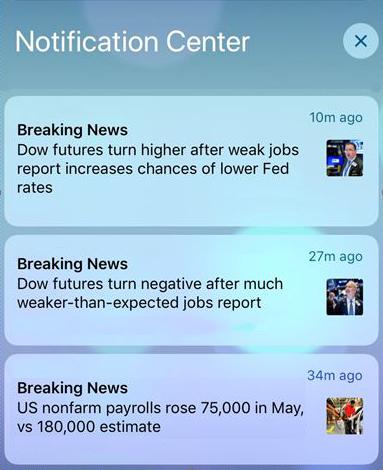 Как инвесторов обманывают «резкие повороты» финансовых заголовков (перевод с elliottwave com)