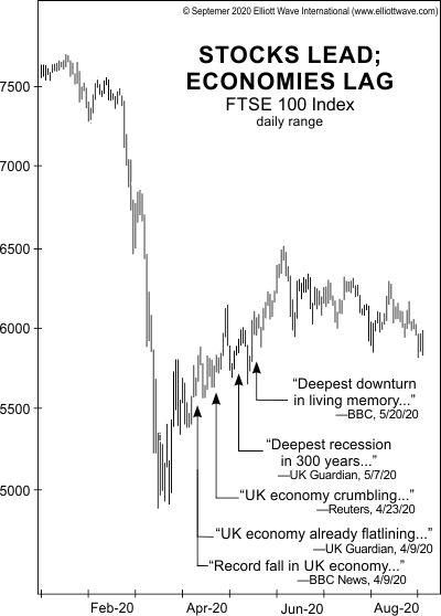 Связь между акциями и экономикой - это не то, о чём думает большинство инвесторов